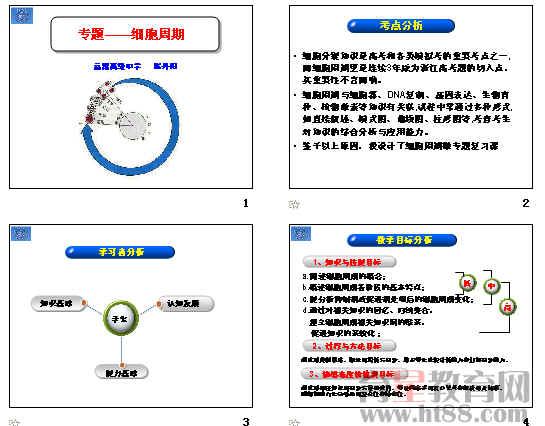 本课件是高中生物细胞周期说课课件