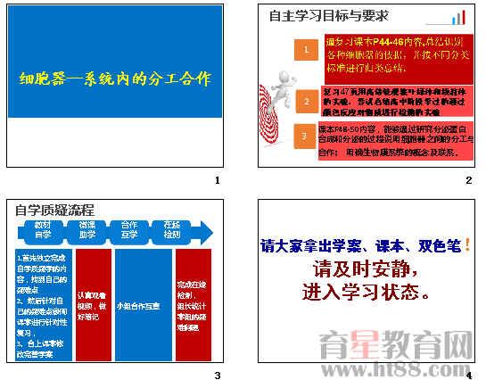 《细胞器——系统内的分工合作》ppt101(3份打包)